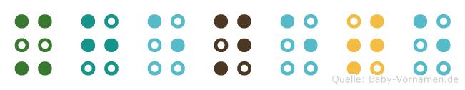 Xhenete in Blindenschrift (Brailleschrift)