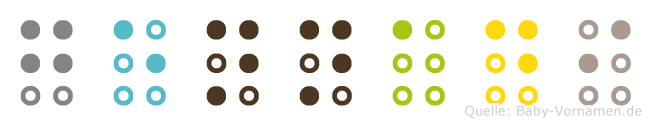 Gennadi in Blindenschrift (Brailleschrift)