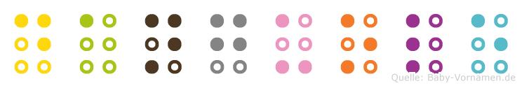 Danguole in Blindenschrift (Brailleschrift)