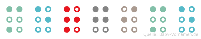 Mergime in Blindenschrift (Brailleschrift)
