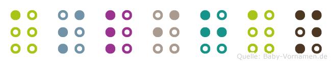 Aslihan in Blindenschrift (Brailleschrift)