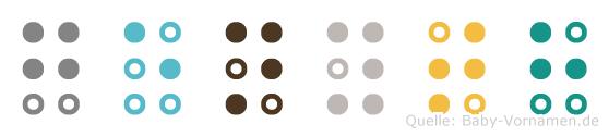 Genyth in Blindenschrift (Brailleschrift)