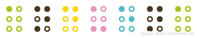 Anduena in Blindenschrift (Brailleschrift)