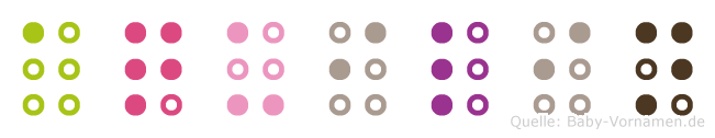 Aquilin in Blindenschrift (Brailleschrift)