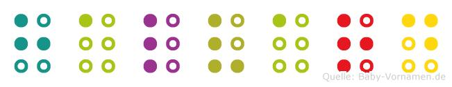Halvard in Blindenschrift (Brailleschrift)