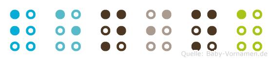 Benina in Blindenschrift (Brailleschrift)
