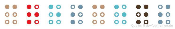 Crescens in Blindenschrift (Brailleschrift)