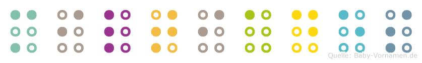 Miltiades in Blindenschrift (Brailleschrift)