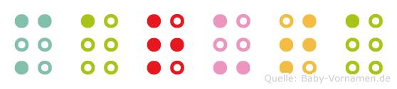 Maruta in Blindenschrift (Brailleschrift)