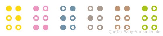 Dusica in Blindenschrift (Brailleschrift)
