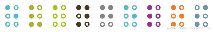 Evangelos in Blindenschrift (Brailleschrift)