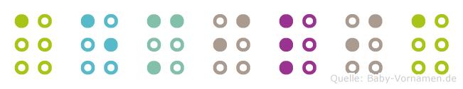 Aemilia in Blindenschrift (Brailleschrift)