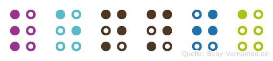 Lennja in Blindenschrift (Brailleschrift)