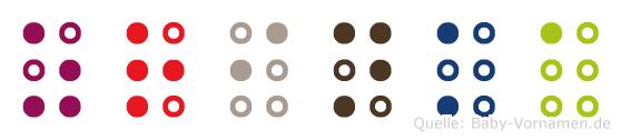Zrinka in Blindenschrift (Brailleschrift)