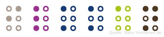 Ilkkan in Blindenschrift (Brailleschrift)