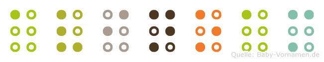 Avinoam in Blindenschrift (Brailleschrift)