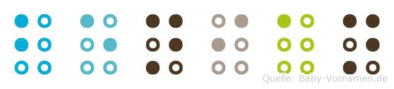 Benian in Blindenschrift (Brailleschrift)