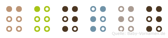Cansin in Blindenschrift (Brailleschrift)