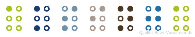Aksinja in Blindenschrift (Brailleschrift)