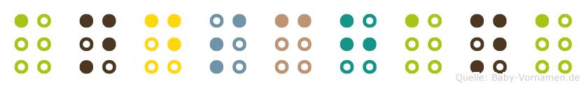 Andschana in Blindenschrift (Brailleschrift)