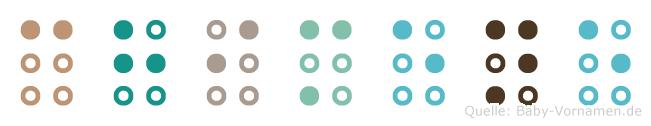 Chimene in Blindenschrift (Brailleschrift)