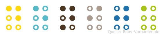 Denija in Blindenschrift (Brailleschrift)