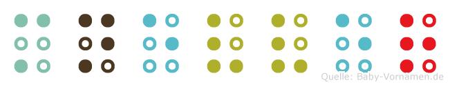 Münevver in Blindenschrift (Brailleschrift)