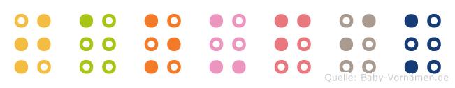 Taoufik in Blindenschrift (Brailleschrift)