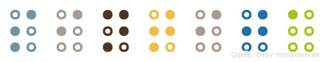 Sintija in Blindenschrift (Brailleschrift)