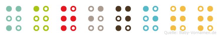 Marinett in Blindenschrift (Brailleschrift)