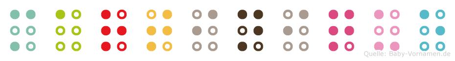 Martinique in Blindenschrift (Brailleschrift)