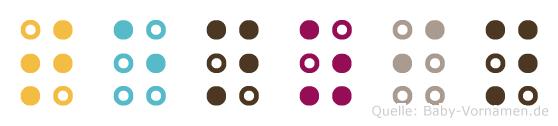 Tenzin in Blindenschrift (Brailleschrift)