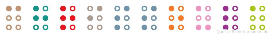 Chrissoula in Blindenschrift (Brailleschrift)