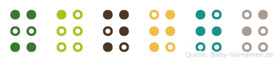 Xanthi in Blindenschrift (Brailleschrift)