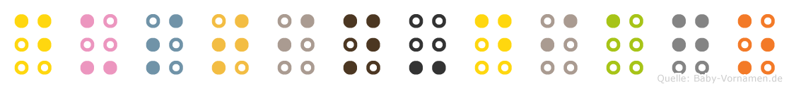 Dustin-Diago in Blindenschrift (Brailleschrift)