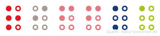 Riffka in Blindenschrift (Brailleschrift)