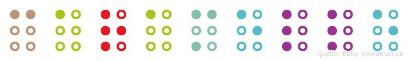 Caramelle in Blindenschrift (Brailleschrift)