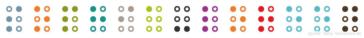 Sophia-Loreen in Blindenschrift (Brailleschrift)