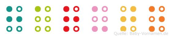 Haruto in Blindenschrift (Brailleschrift)