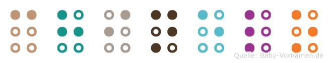 Chinelo in Blindenschrift (Brailleschrift)
