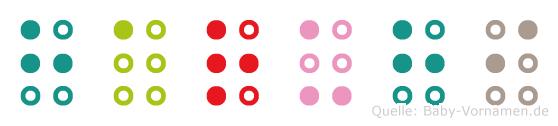Haruhi in Blindenschrift (Brailleschrift)