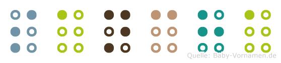 Sancha in Blindenschrift (Brailleschrift)