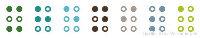 Xhenisa in Blindenschrift (Brailleschrift)