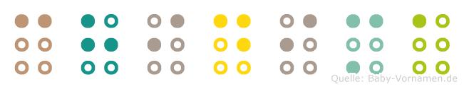 Chidima in Blindenschrift (Brailleschrift)