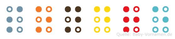 Sondre in Blindenschrift (Brailleschrift)