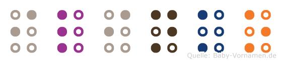 Ilinko in Blindenschrift (Brailleschrift)