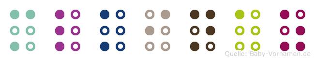 Mülkinaz in Blindenschrift (Brailleschrift)