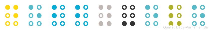 Debby-Eve in Blindenschrift (Brailleschrift)