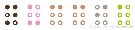 Nuccia in Blindenschrift (Brailleschrift)