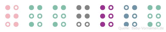 Ümmügülsüm in Blindenschrift (Brailleschrift)